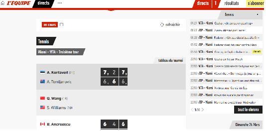 tennis actualité